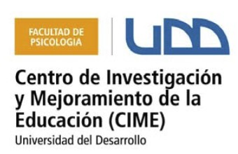 Investigadores del CIME se adjudican fondos para proyectos de investigación